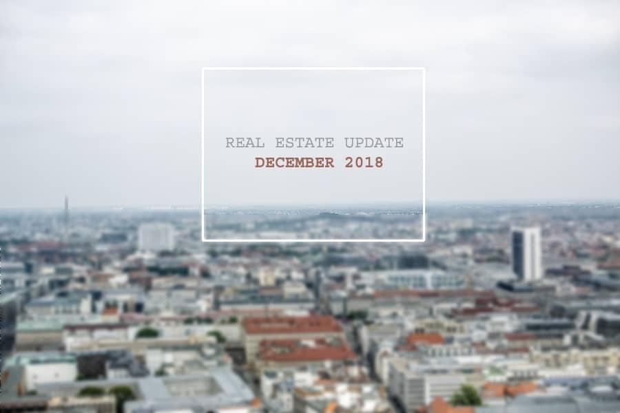 real estate sector of Bangladesh